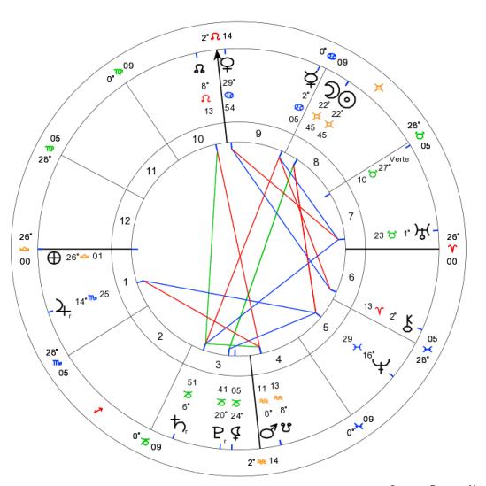 astro_2ang_nouvelle_lune_du_13_juin_2018_ho-70046-26531.png
