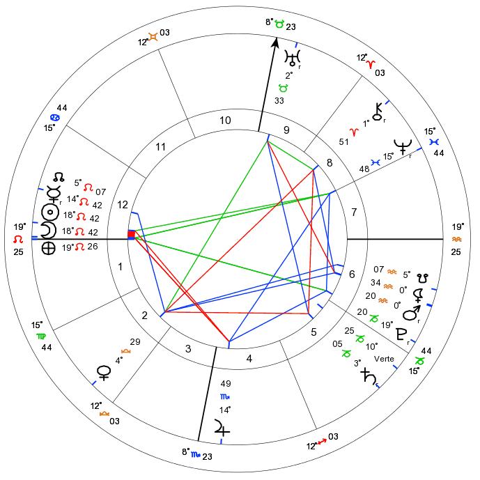 astro_2ang_nouvelle_lune_et_eclipse_solaire_ho-70163-7437.png