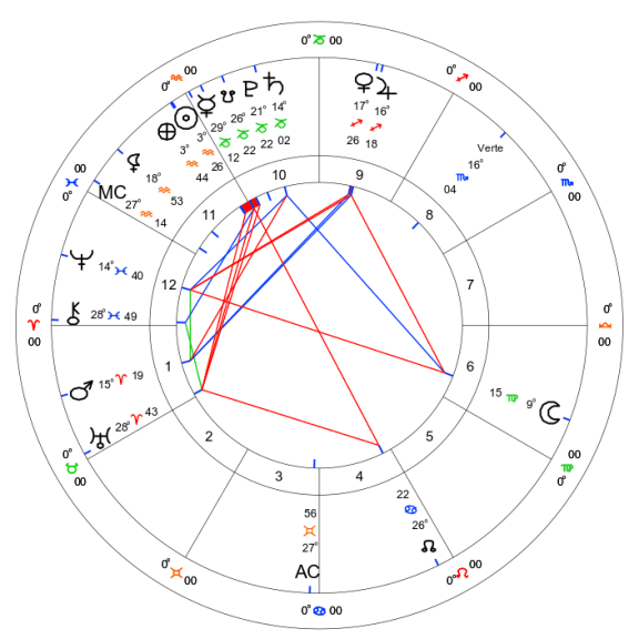 astro_2ang_chart_of_the_day_hn.65605.223190.fw