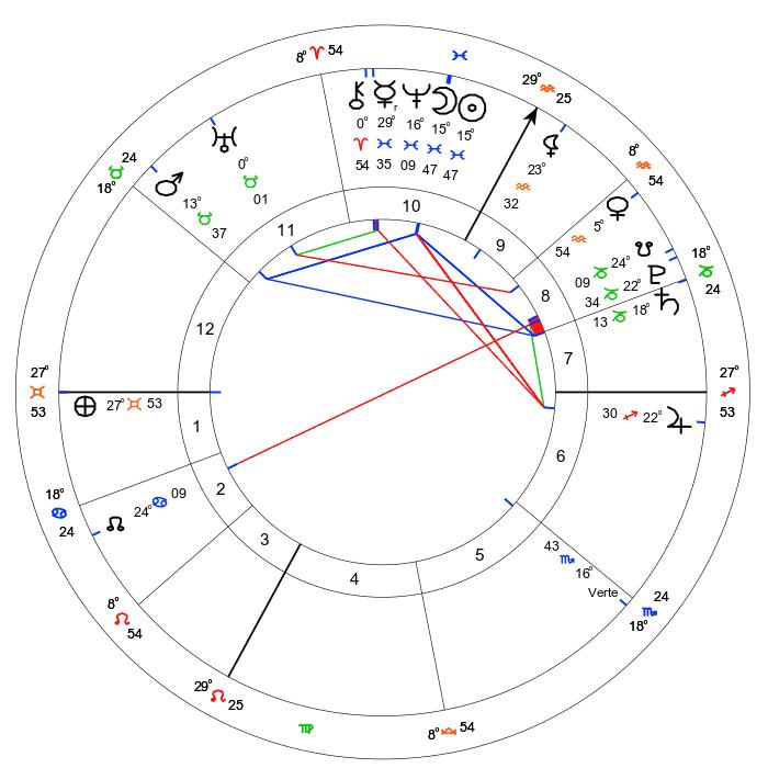 astro_2ang_nouvelle_lune_du_6_mars_2019_ho.54300.10425