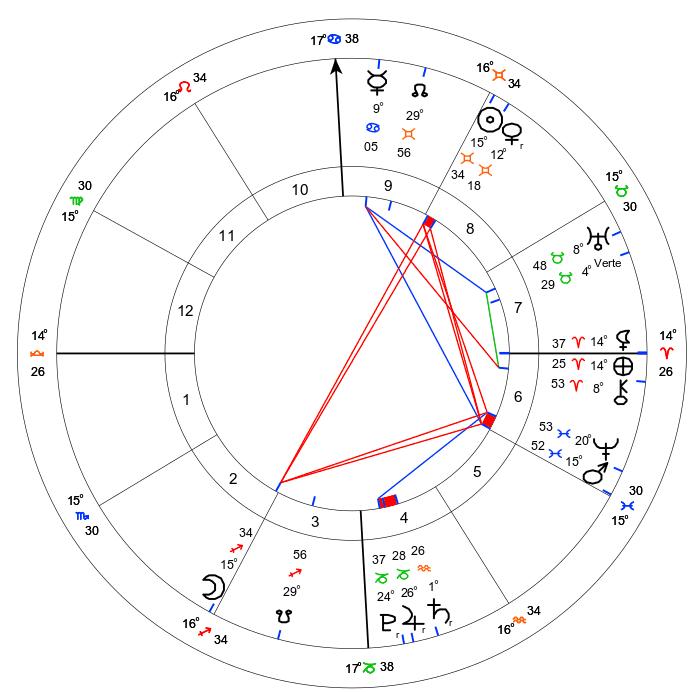astro_2ang_pleine_lune_eclipse_juin_2020_gemme_ho.1188.27265